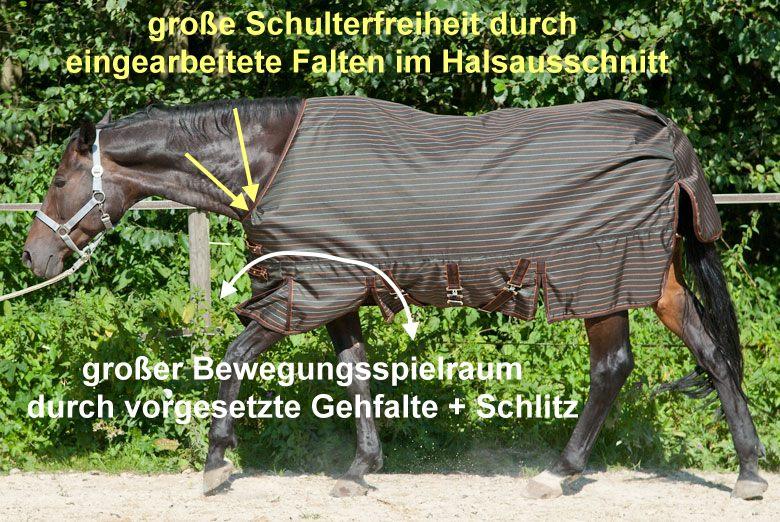 """Vorteile Bewegungsfreiheit der Pferdedecken - Serie """"Free moving"""""""